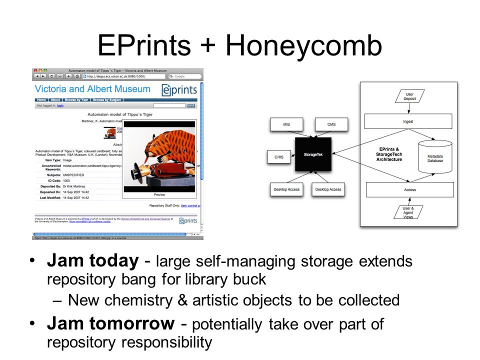 EPrints + Honeycomb Jam today - large self-managing storage extends repository bang for library buck –New chemistry & artistic objects to be collected Jam tomorrow - potentially take over part of repository responsibility