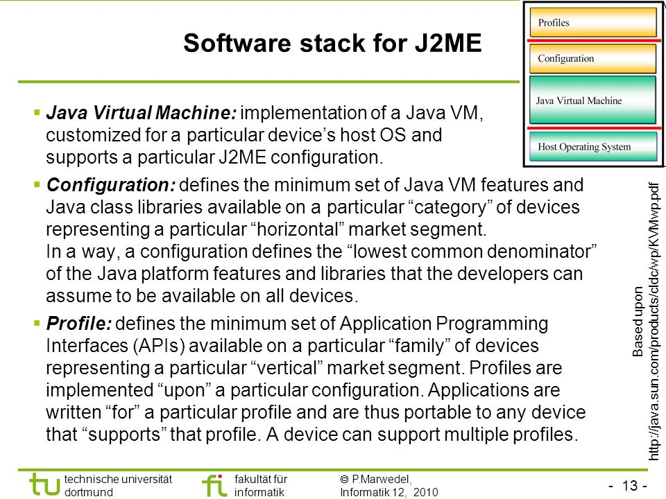 - 13 - technische universität dortmund fakultät für informatik P.Marwedel, Informatik 12, 2010 Software stack for J2ME Java Virtual Machine: implementation of a Java VM, customized for a particular devices host OS and supports a particular J2ME configuration.