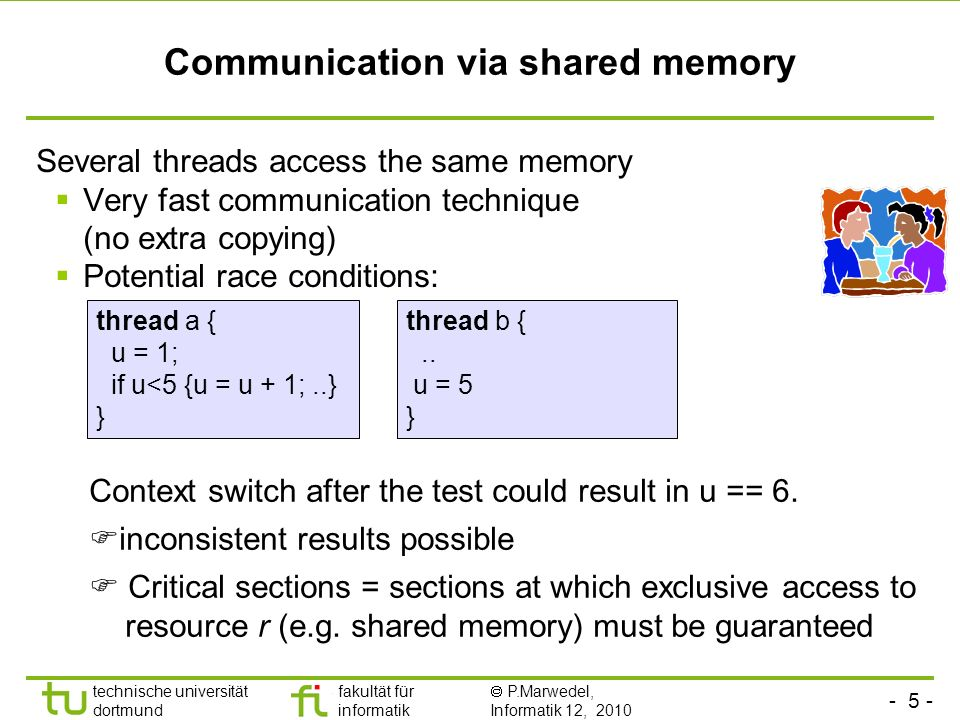 - 5 - technische universität dortmund fakultät für informatik P.Marwedel, Informatik 12, 2010 Communication via shared memory Several threads access the same memory Very fast communication technique (no extra copying) Potential race conditions: thread a { u = 1; if u<5 {u = u + 1;..} } thread b {..