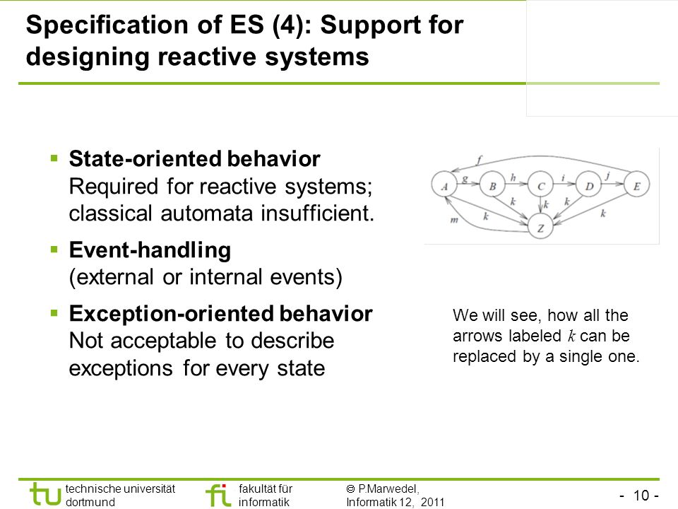 technische universität dortmund fakultät für informatik P.Marwedel, Informatik 12, 2011 Specification of ES (4): Support for designing reactive systems State-oriented behavior Required for reactive systems; classical automata insufficient.