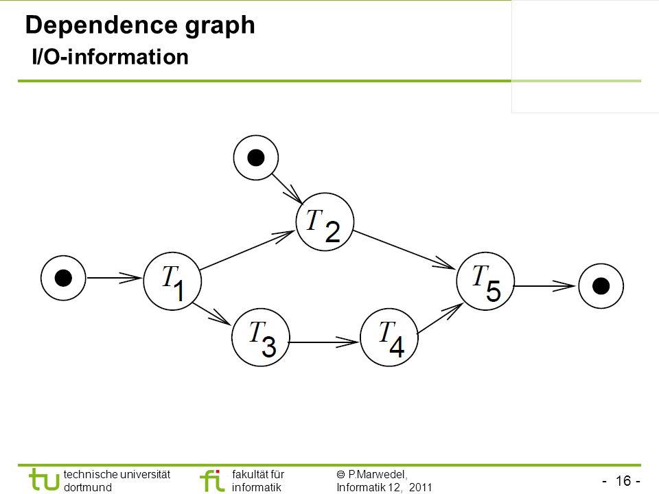 - 16 - technische universität dortmund fakultät für informatik P.Marwedel, Informatik 12, 2011 Dependence graph I/O-information