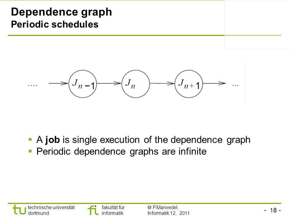 - 18 - technische universität dortmund fakultät für informatik P.Marwedel, Informatik 12, 2011 Dependence graph Periodic schedules A job is single execution of the dependence graph Periodic dependence graphs are infinite