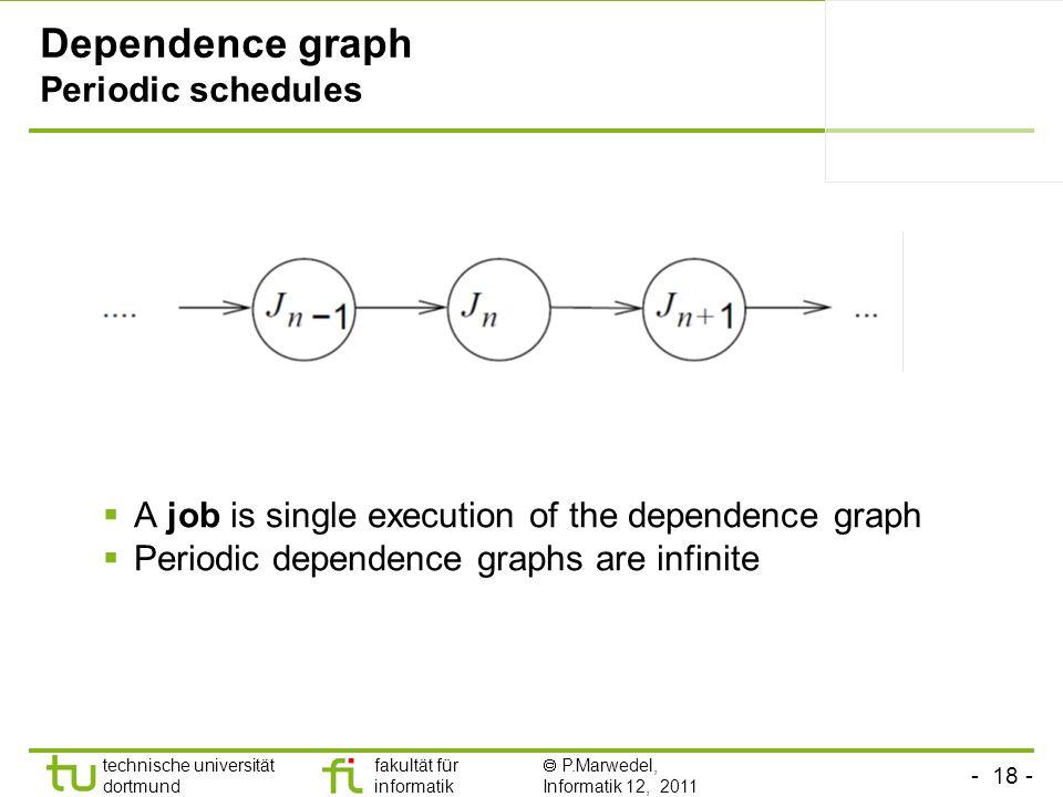 - 18 - technische universität dortmund fakultät für informatik P.Marwedel, Informatik 12, 2011 Dependence graph Periodic schedules A job is single exe