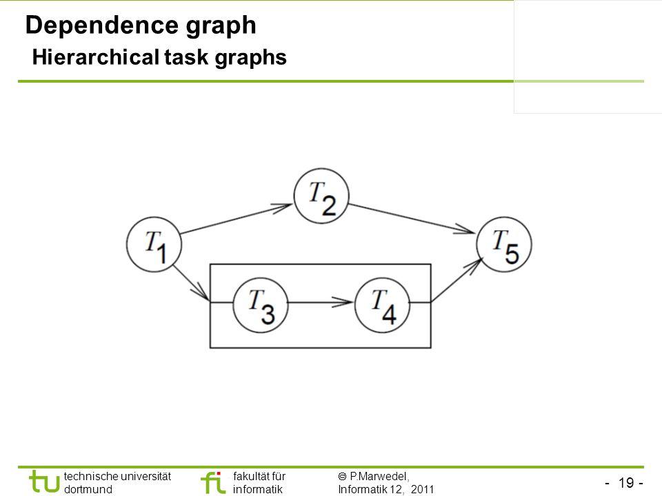 - 19 - technische universität dortmund fakultät für informatik P.Marwedel, Informatik 12, 2011 Dependence graph Hierarchical task graphs