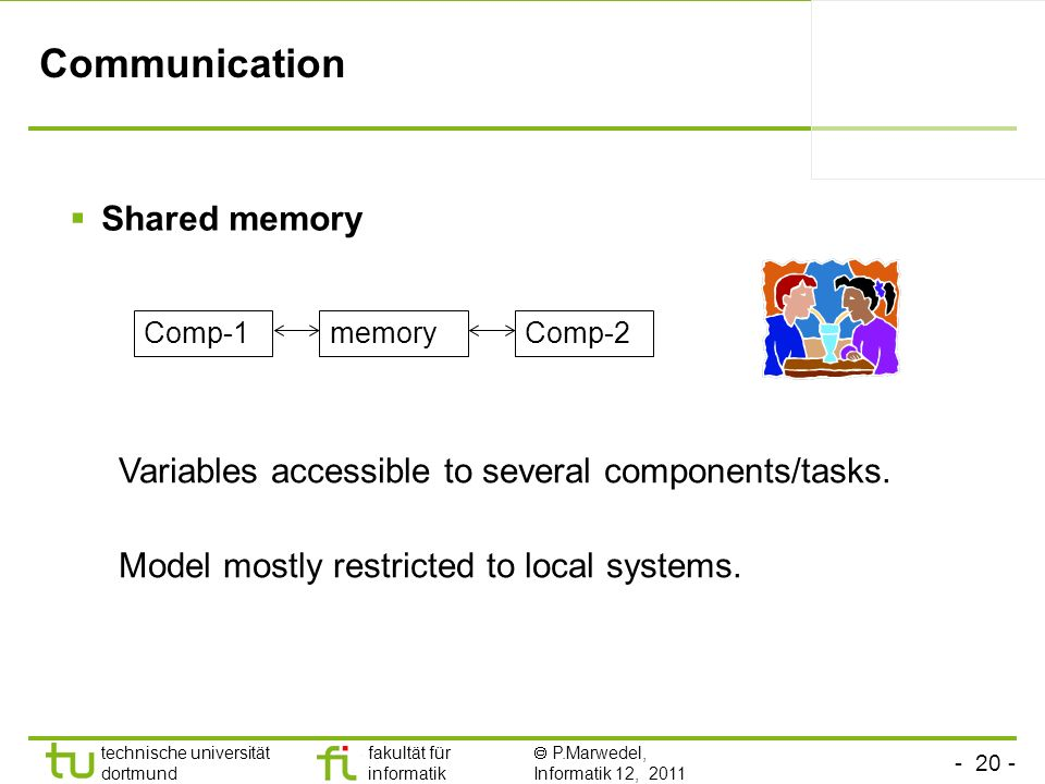 - 20 - technische universität dortmund fakultät für informatik P.Marwedel, Informatik 12, 2011 Communication Shared memory memoryComp-1Comp-2 Variables accessible to several components/tasks.