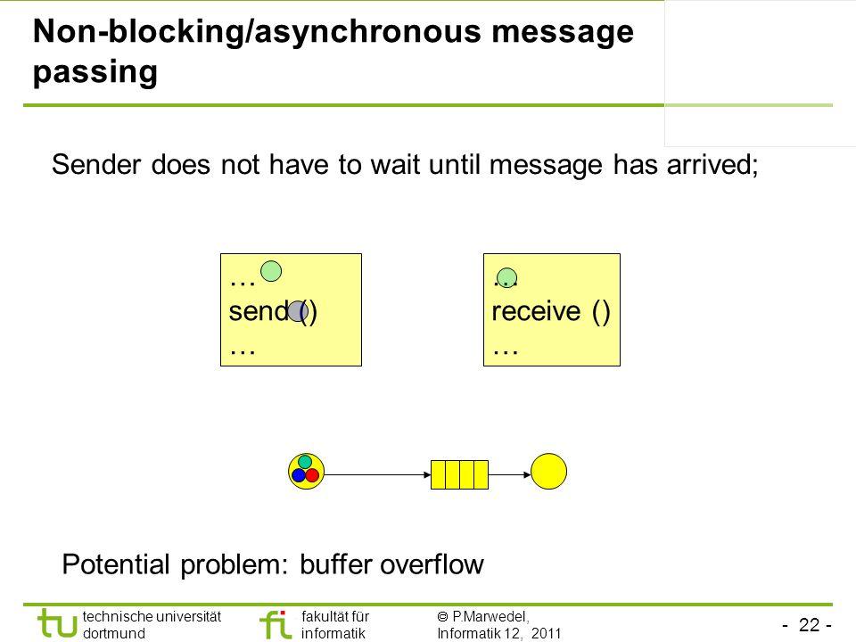 - 22 - technische universität dortmund fakultät für informatik P.Marwedel, Informatik 12, 2011 Non-blocking/asynchronous message passing Sender does n