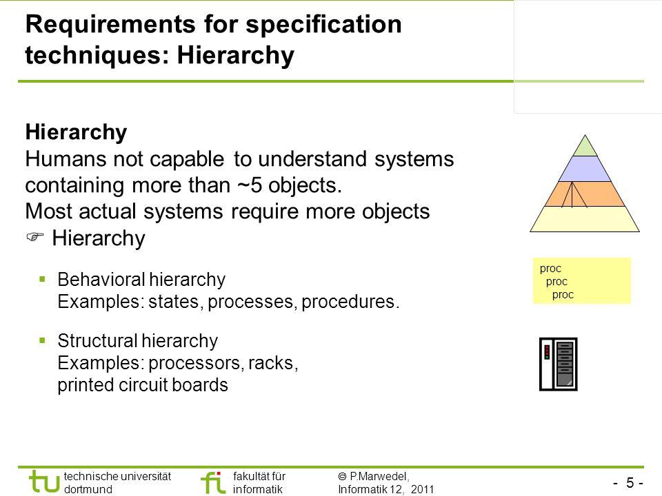 - 5 - technische universität dortmund fakultät für informatik P.Marwedel, Informatik 12, 2011 Requirements for specification techniques: Hierarchy Hie