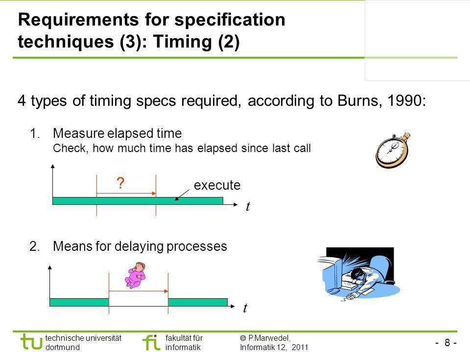 - 8 - technische universität dortmund fakultät für informatik P.Marwedel, Informatik 12, 2011 Requirements for specification techniques (3): Timing (2