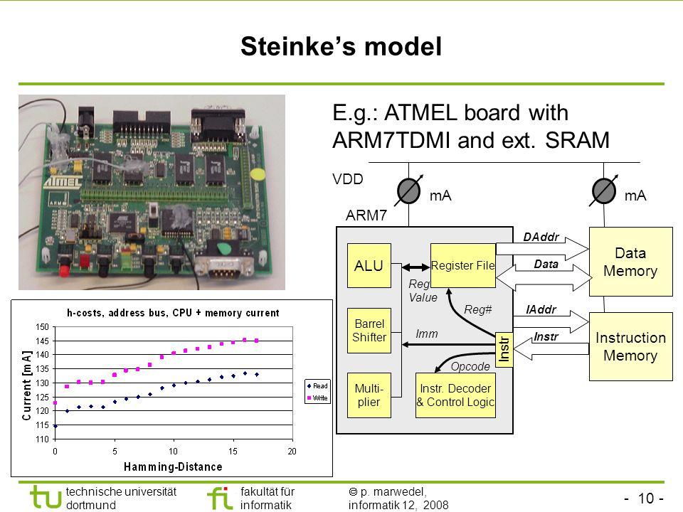 - 10 - technische universität dortmund fakultät für informatik p. marwedel, informatik 12, 2008 Steinkes model E.g.: ATMEL board with ARM7TDMI and ext