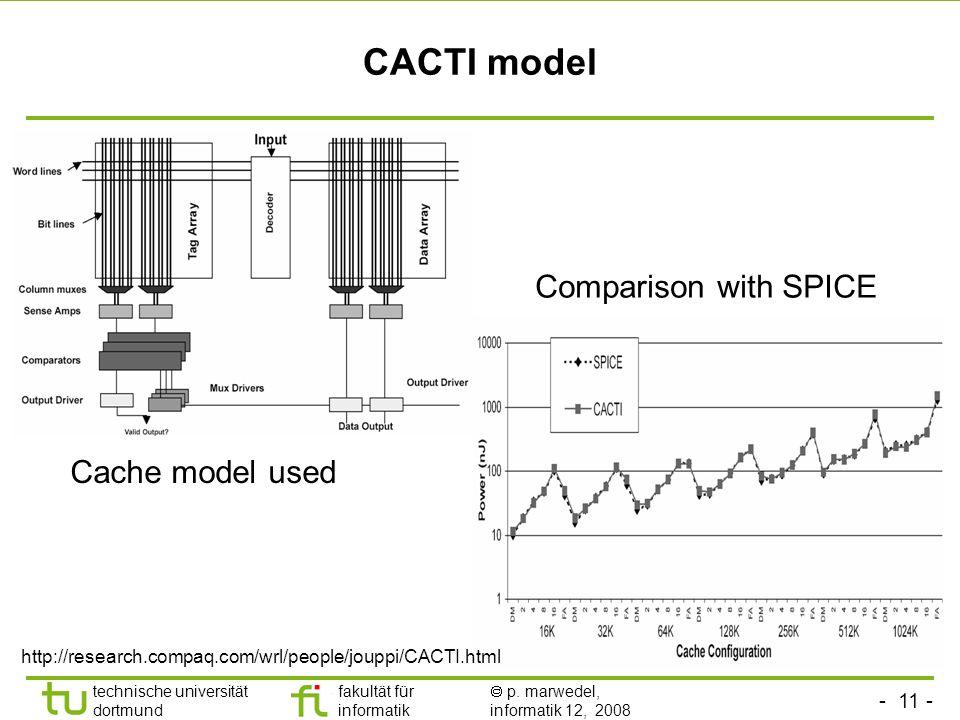 - 11 - technische universität dortmund fakultät für informatik p. marwedel, informatik 12, 2008 CACTI model Comparison with SPICE Cache model used htt