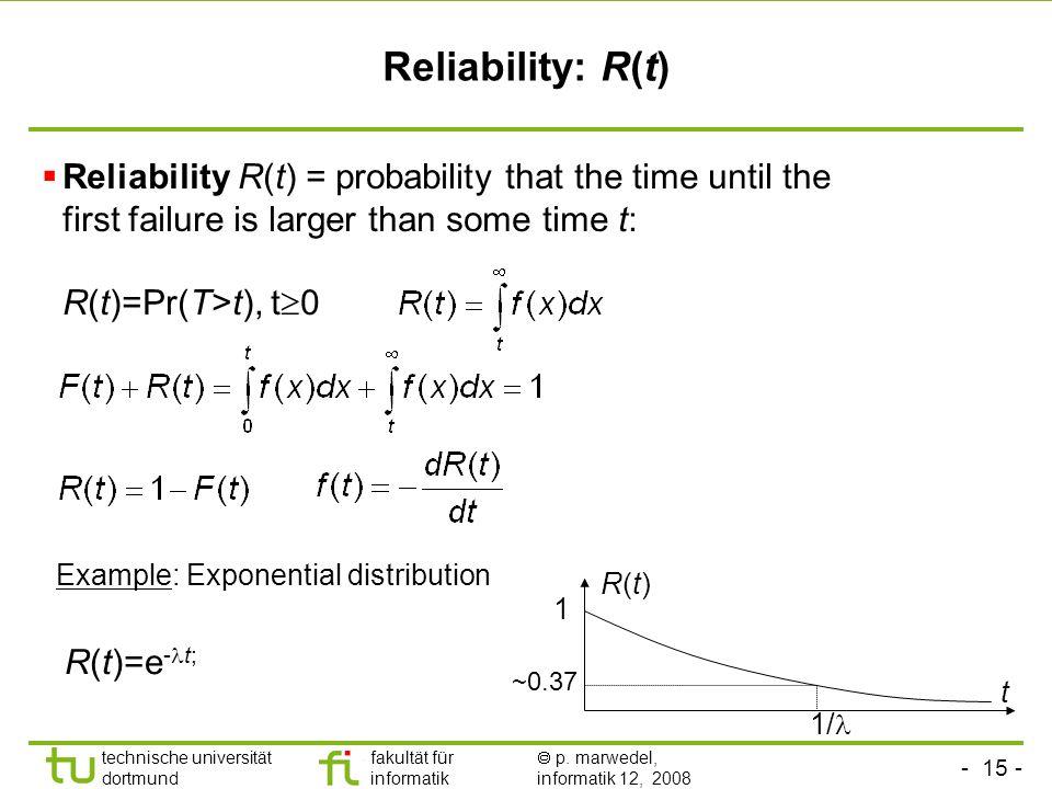 - 15 - technische universität dortmund fakultät für informatik p. marwedel, informatik 12, 2008 Reliability R(t) = probability that the time until the