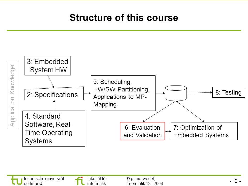 - 2 - technische universität dortmund fakultät für informatik p. marwedel, informatik 12, 2008 Structure of this course 2: Specifications 3: Embedded