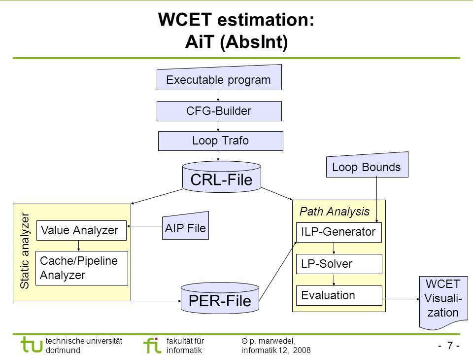 - 7 - technische universität dortmund fakultät für informatik p. marwedel, informatik 12, 2008 WCET estimation: AiT (AbsInt) Executable program CFG-Bu