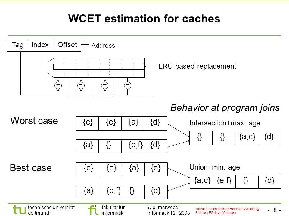 - 8 - technische universität dortmund fakultät für informatik p. marwedel, informatik 12, 2008 WCET estimation for caches Behavior at program joins Wo