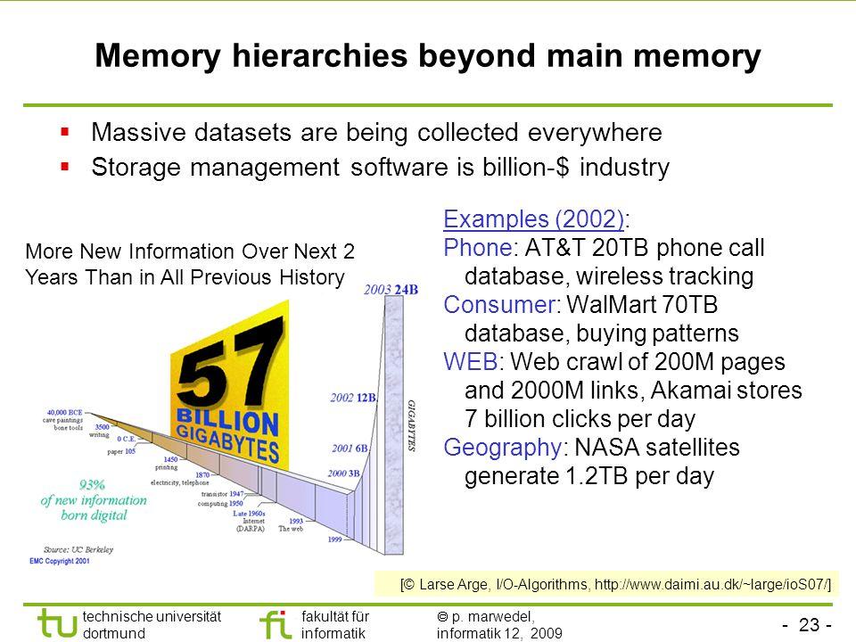 - 22 - technische universität dortmund fakultät für informatik p. marwedel, informatik 12, 2009 Optimization for main memory Exploiting burst mode of