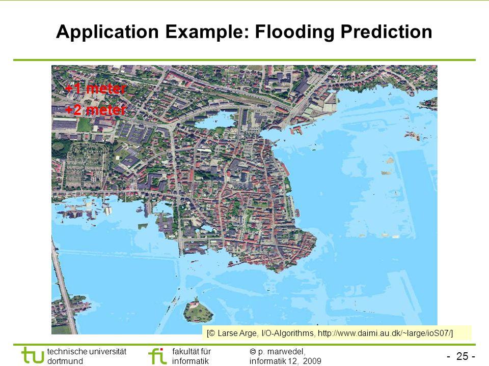 - 24 - technische universität dortmund fakultät für informatik p. marwedel, informatik 12, 2009 Example: LIDAR Terrain Data ~1,2 km ~ 280 km/h at 1500