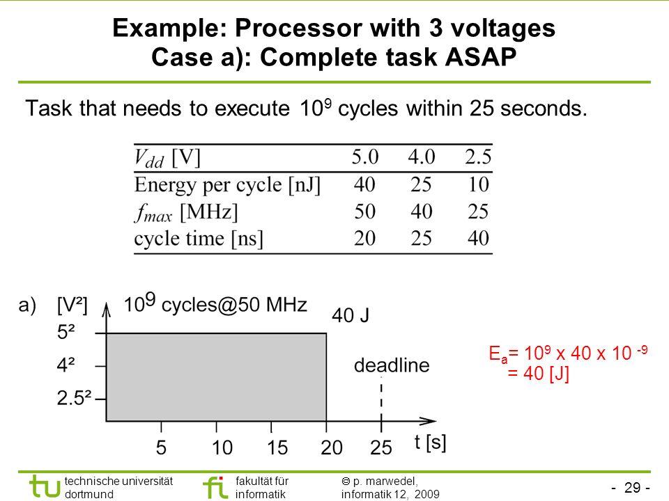 - 28 - technische universität dortmund fakultät für informatik p. marwedel, informatik 12, 2009 Recap from chapter 3: Fundamentals of dynamic voltage
