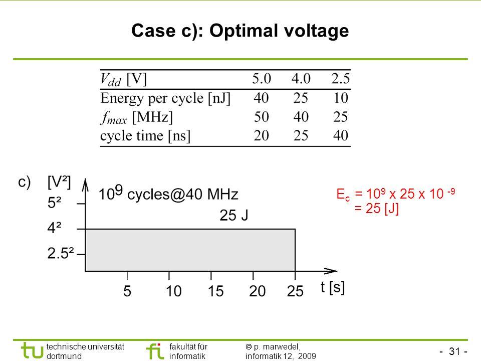 - 30 - technische universität dortmund fakultät für informatik p. marwedel, informatik 12, 2009 Case b): Two voltages E b = 750 10 6 x 40 10 –9 + 250