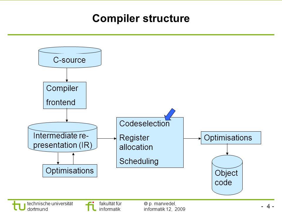 - 3 - technische universität dortmund fakultät für informatik p. marwedel, informatik 12, 2009 Retargetable Compilers vs. Standard Compilers Developer