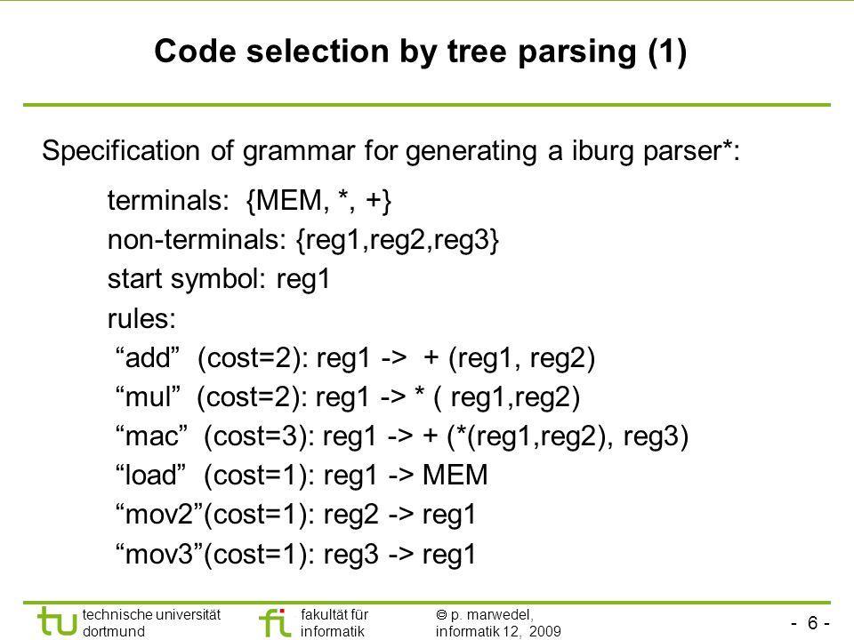 - 5 - technische universität dortmund fakultät für informatik p. marwedel, informatik 12, 2009 Code selection = covering DFGs ** + MEM load mul add ma