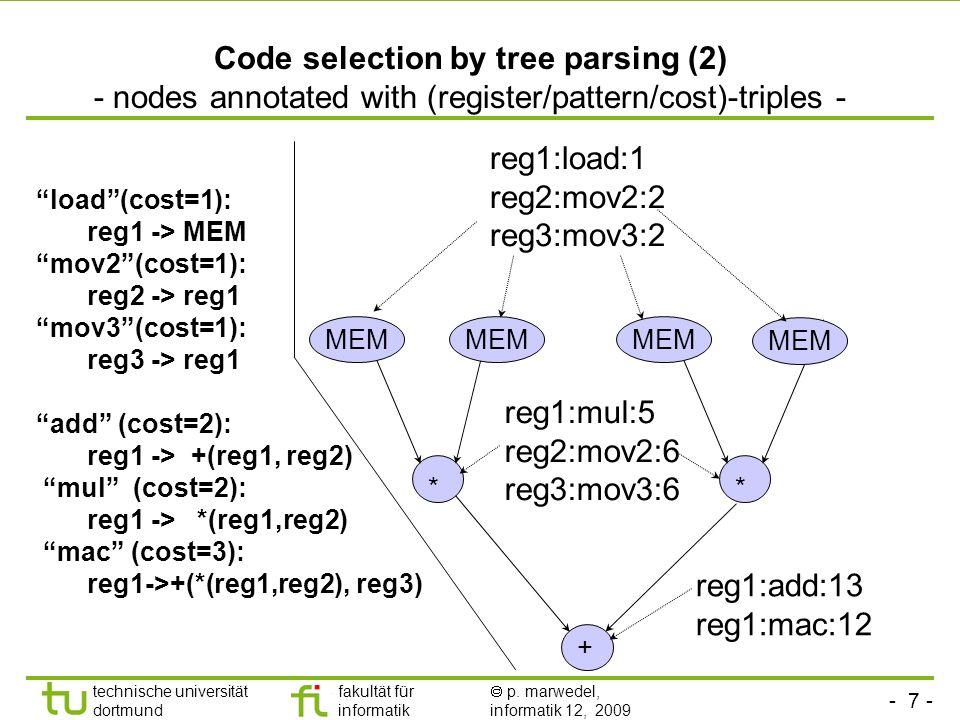 - 6 - technische universität dortmund fakultät für informatik p. marwedel, informatik 12, 2009 Code selection by tree parsing (1) terminals: {MEM, *,