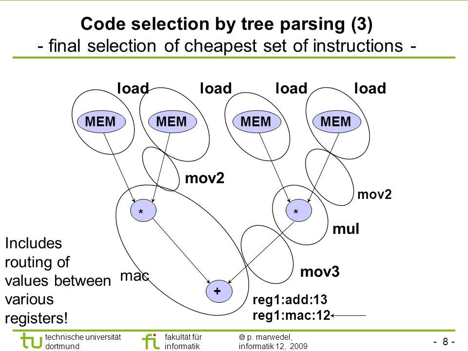 - 7 - technische universität dortmund fakultät für informatik p. marwedel, informatik 12, 2009 Code selection by tree parsing (2) - nodes annotated wi