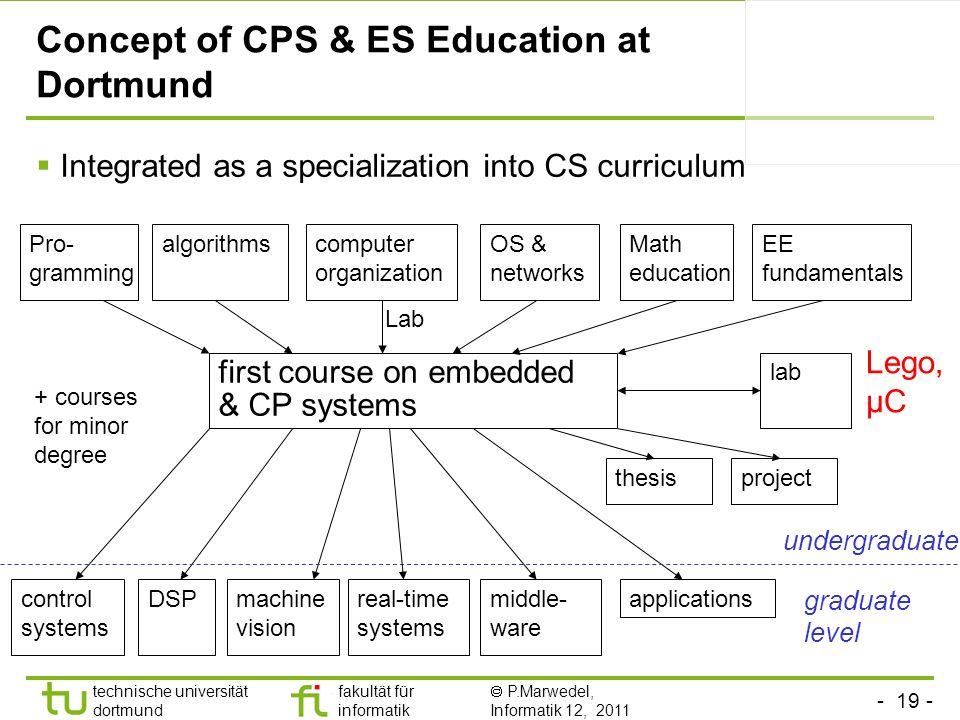 - 19 - technische universität dortmund fakultät für informatik P.Marwedel, Informatik 12, 2011 Concept of CPS & ES Education at Dortmund Integrated as