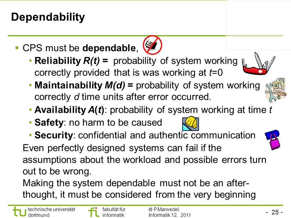 - 25 - technische universität dortmund fakultät für informatik P.Marwedel, Informatik 12, 2011 Dependability CPS must be dependable, Reliability R(t)