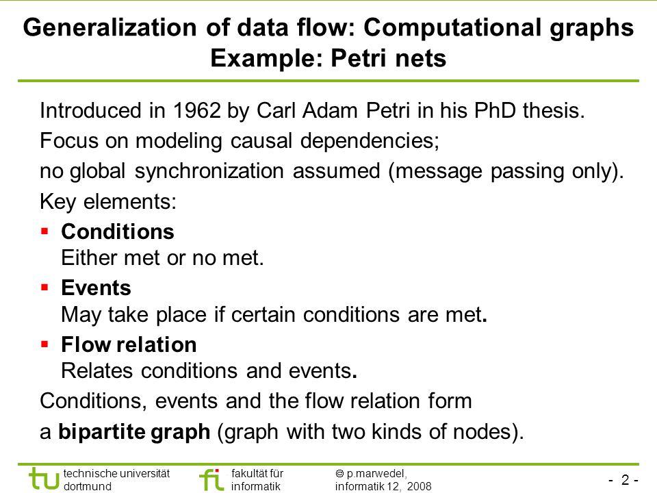 - 2 - technische universität dortmund fakultät für informatik p.marwedel, informatik 12, 2008 Generalization of data flow: Computational graphs Exampl