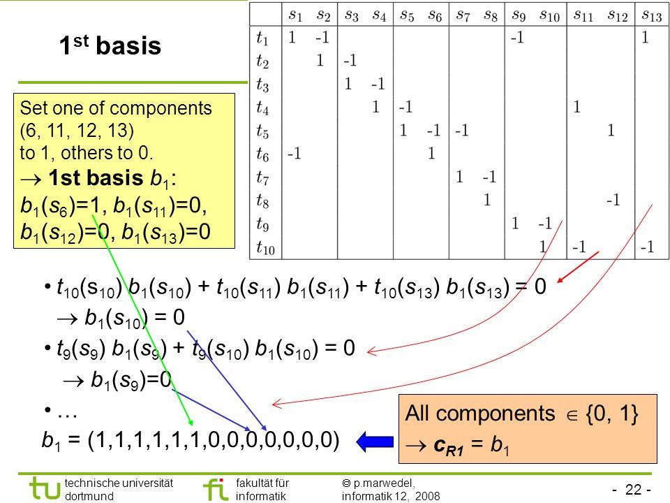 - 22 - technische universität dortmund fakultät für informatik p.marwedel, informatik 12, 2008 1 st basis t 10 (s 10 ) b 1 (s 10 ) + t 10 (s 11 ) b 1