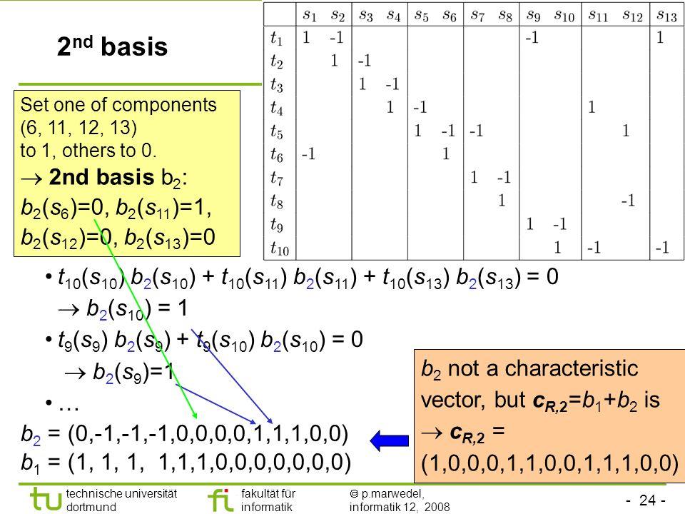 - 24 - technische universität dortmund fakultät für informatik p.marwedel, informatik 12, 2008 2 nd basis t 10 (s 10 ) b 2 (s 10 ) + t 10 (s 11 ) b 2