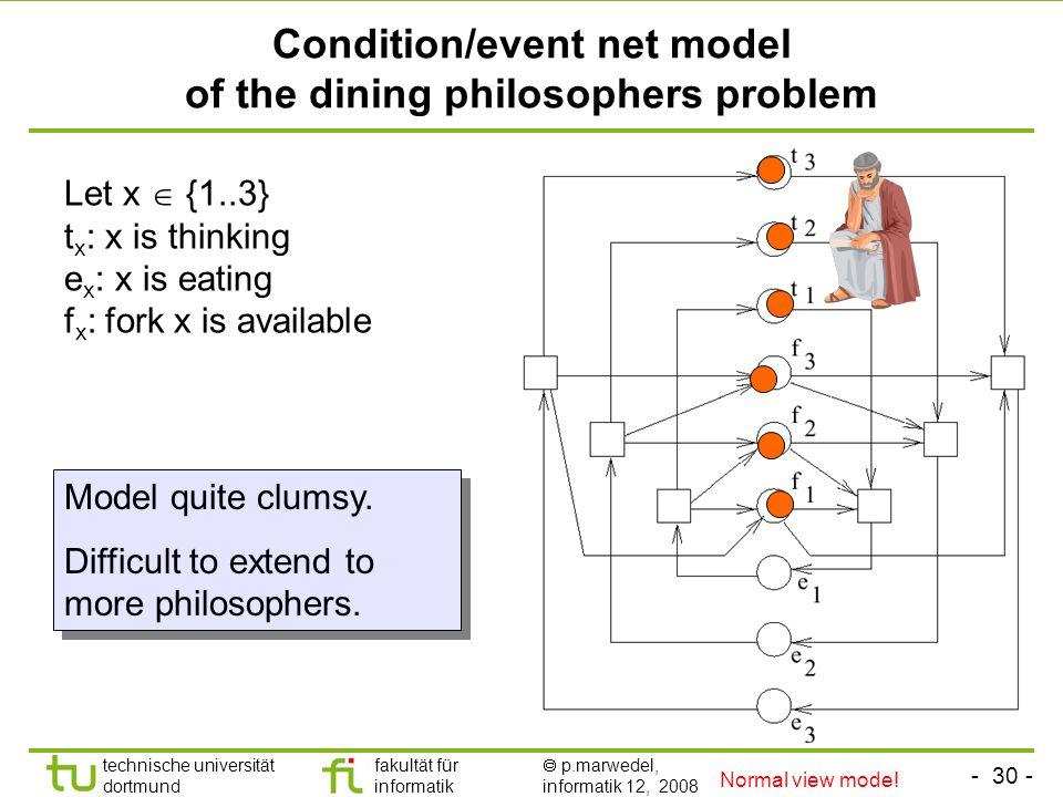- 30 - technische universität dortmund fakultät für informatik p.marwedel, informatik 12, 2008 Condition/event net model of the dining philosophers pr