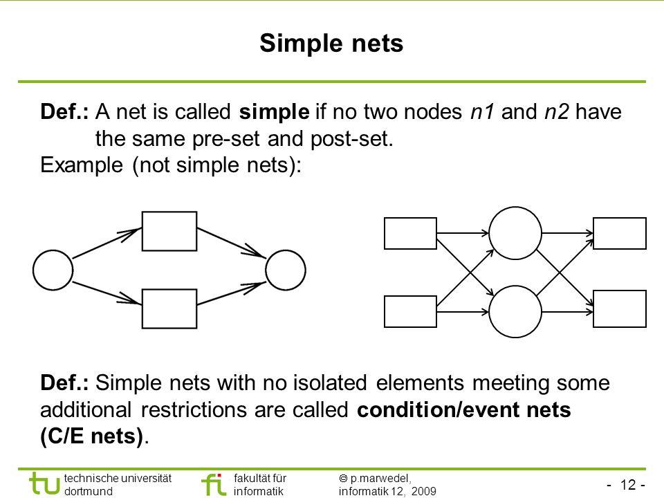 - 12 - technische universität dortmund fakultät für informatik p.marwedel, informatik 12, 2009 Simple nets Def.: A net is called simple if no two nodes n1 and n2 have the same pre-set and post-set.