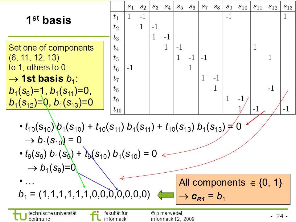 - 24 - technische universität dortmund fakultät für informatik p.marwedel, informatik 12, 2009 1 st basis t 10 (s 10 ) b 1 (s 10 ) + t 10 (s 11 ) b 1 (s 11 ) + t 10 (s 13 ) b 1 (s 13 ) = 0 b 1 (s 10 ) = 0 t 9 (s 9 ) b 1 (s 9 ) + t 9 (s 10 ) b 1 (s 10 ) = 0 b 1 (s 9 )=0 … Set one of components (6, 11, 12, 13) to 1, others to 0.