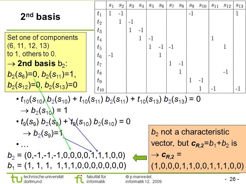- 26 - technische universität dortmund fakultät für informatik p.marwedel, informatik 12, 2009 2 nd basis t 10 (s 10 ) b 2 (s 10 ) + t 10 (s 11 ) b 2 (s 11 ) + t 10 (s 13 ) b 2 (s 13 ) = 0 b 2 (s 10 ) = 1 t 9 (s 9 ) b 2 (s 9 ) + t 9 (s 10 ) b 2 (s 10 ) = 0 b 2 (s 9 )=1 … Set one of components (6, 11, 12, 13) to 1, others to 0.
