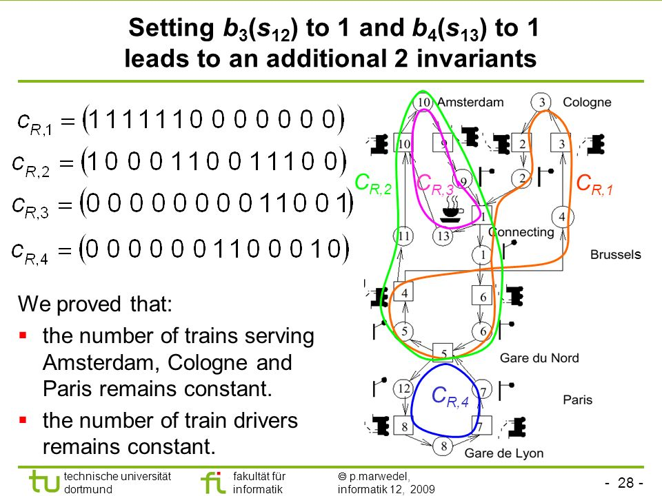 - 28 - technische universität dortmund fakultät für informatik p.marwedel, informatik 12, 2009 Setting b 3 (s 12 ) to 1 and b 4 (s 13 ) to 1 leads to an additional 2 invariants We proved that: the number of trains serving Amsterdam, Cologne and Paris remains constant.