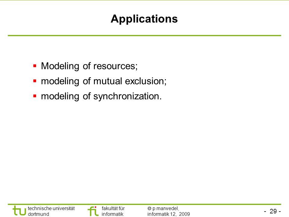 - 29 - technische universität dortmund fakultät für informatik p.marwedel, informatik 12, 2009 Applications Modeling of resources; modeling of mutual exclusion; modeling of synchronization.