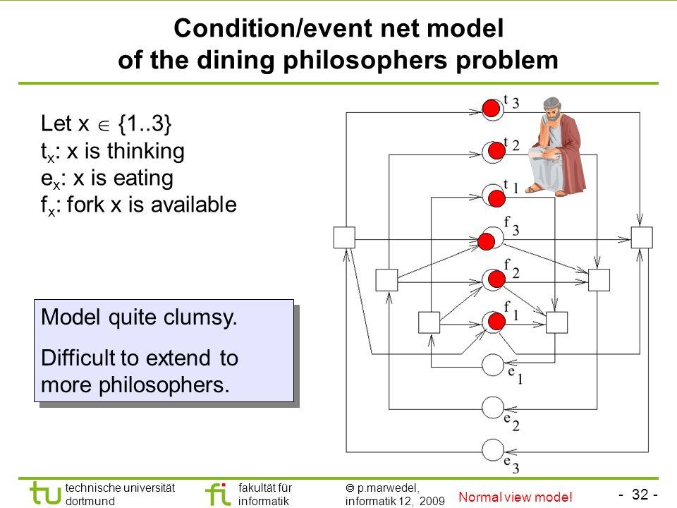 - 32 - technische universität dortmund fakultät für informatik p.marwedel, informatik 12, 2009 Condition/event net model of the dining philosophers problem Let x {1..3} t x : x is thinking e x : x is eating f x : fork x is available Model quite clumsy.