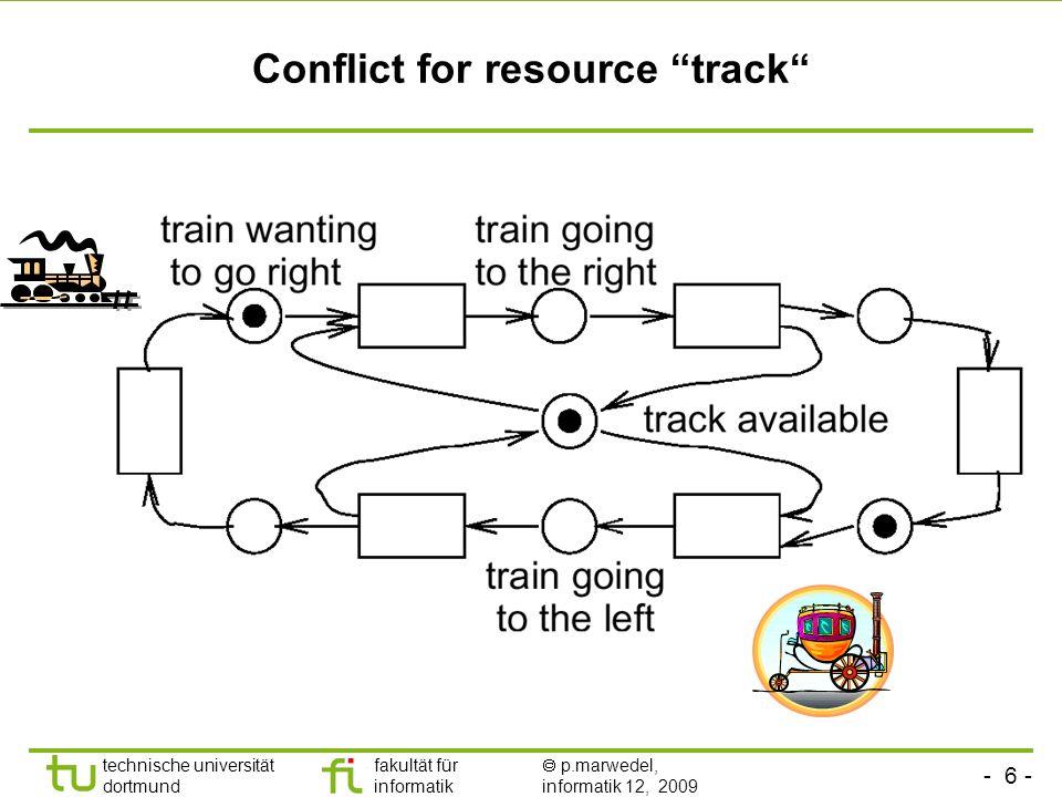 - 6 - technische universität dortmund fakultät für informatik p.marwedel, informatik 12, 2009 Conflict for resource track