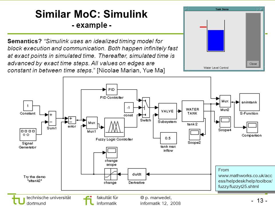 - 13 - technische universität dortmund fakultät für informatik p. marwedel, informatik 12, 2008 Similar MoC: Simulink - example - From www.mathworks.c