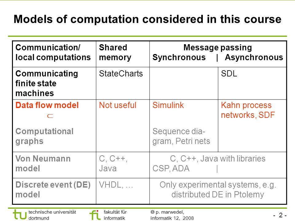 - 2 - technische universität dortmund fakultät für informatik p. marwedel, informatik 12, 2008 Models of computation considered in this course Communi