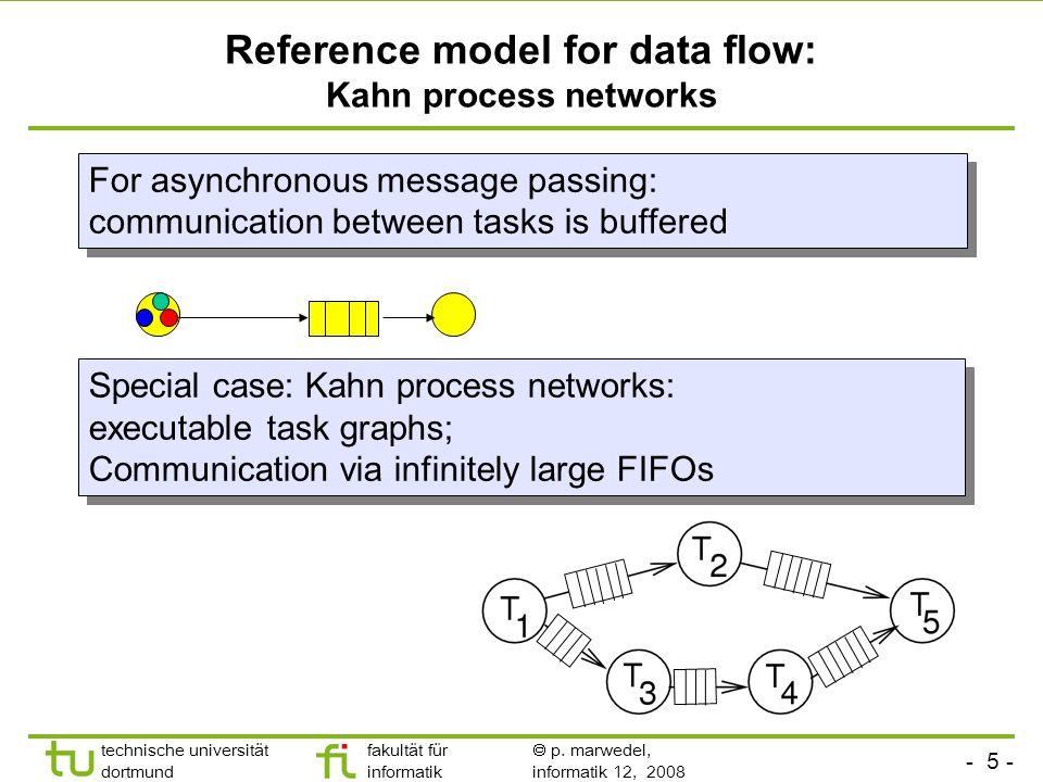 - 5 - technische universität dortmund fakultät für informatik p. marwedel, informatik 12, 2008 Reference model for data flow: Kahn process networks Sp
