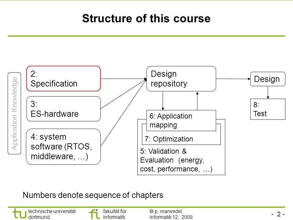 - 2 - technische universität dortmund fakultät für informatik p.