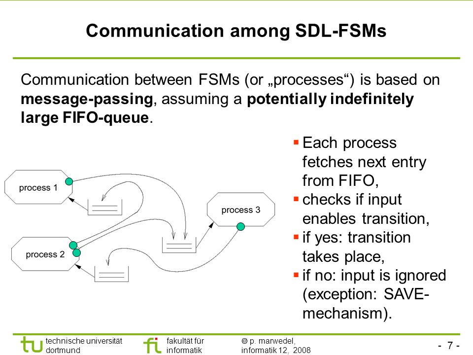 - 7 - technische universität dortmund fakultät für informatik p. marwedel, informatik 12, 2008 Communication among SDL-FSMs Communication between FSMs