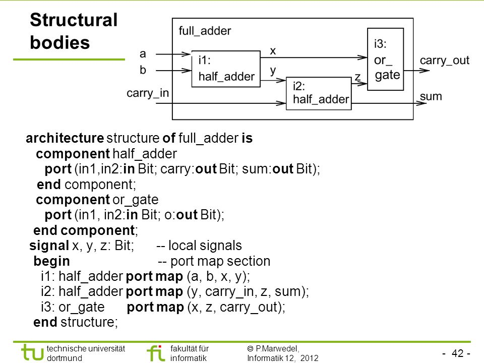 technische universität dortmund fakultät für informatik P.Marwedel, Informatik 12, 2012 Structural bodies architecture structure of full_adder is component half_adder port (in1,in2:in Bit; carry:out Bit; sum:out Bit); end component; component or_gate port (in1, in2:in Bit; o:out Bit); end component; signal x, y, z: Bit; -- local signals begin -- port map section i1: half_adder port map (a, b, x, y); i2: half_adder port map (y, carry_in, z, sum); i3: or_gate port map (x, z, carry_out); end structure;