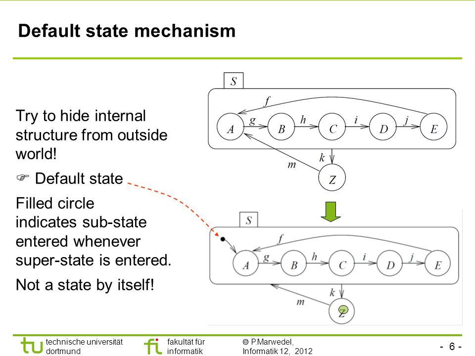- 5 - technische universität dortmund fakultät für informatik P.Marwedel, Informatik 12, 2012 Definitions Current states of FSMs are also called activ