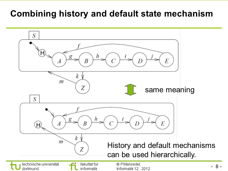 - 7 - technische universität dortmund fakultät für informatik P.Marwedel, Informatik 12, 2012 History mechanism For input m, S enters the state it was