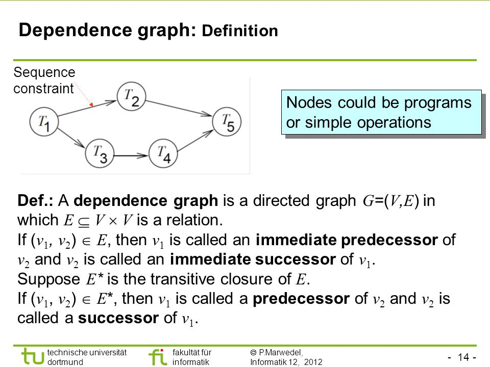 - 14 - technische universität dortmund fakultät für informatik P.Marwedel, Informatik 12, 2012 Dependence graph: Definition Def.: A dependence graph is a directed graph G =( V, E ) in which E V V is a relation.