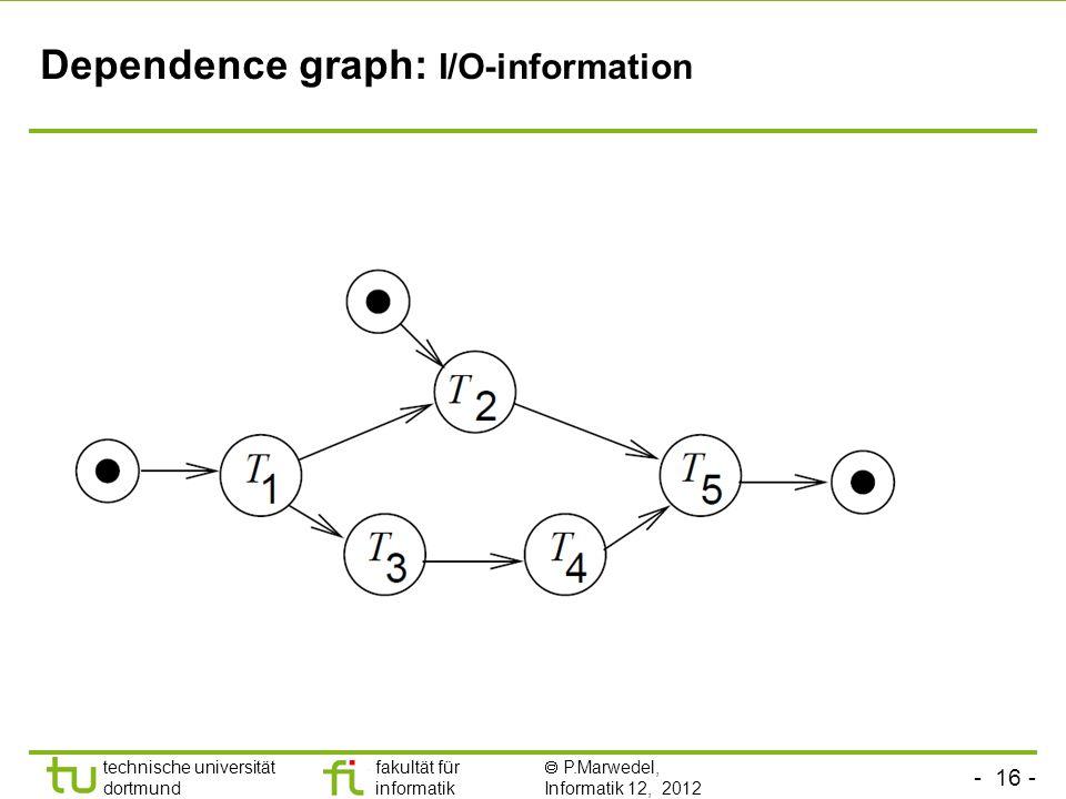 - 16 - technische universität dortmund fakultät für informatik P.Marwedel, Informatik 12, 2012 Dependence graph: I/O-information