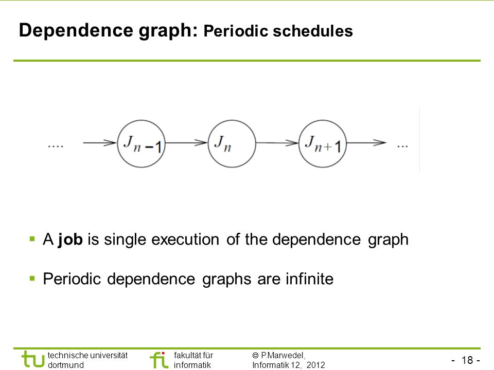 - 18 - technische universität dortmund fakultät für informatik P.Marwedel, Informatik 12, 2012 Dependence graph: Periodic schedules A job is single execution of the dependence graph Periodic dependence graphs are infinite